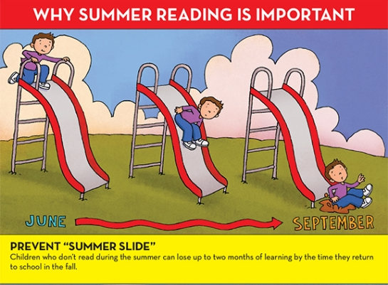 Prevent Summer Slide